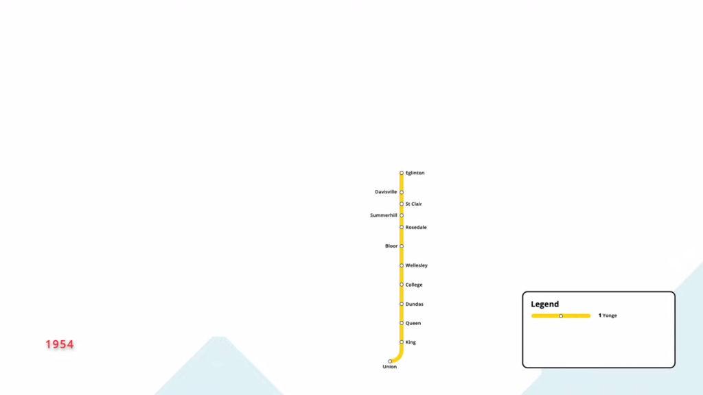 カナダ発の地下鉄としてヤング・ラインが開通 (Line 1)