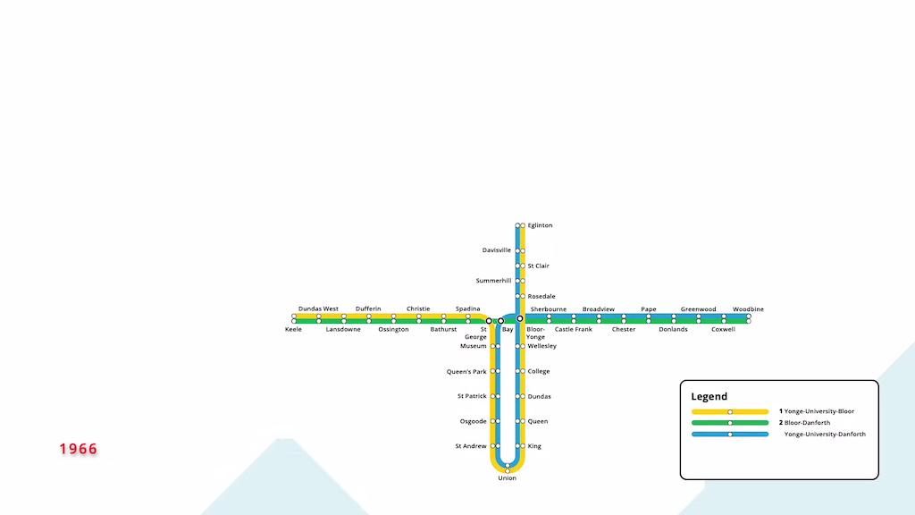 ユニバーシティー・ラインへの拡張とブロア・ダンフォースラインの開通(Line 2)