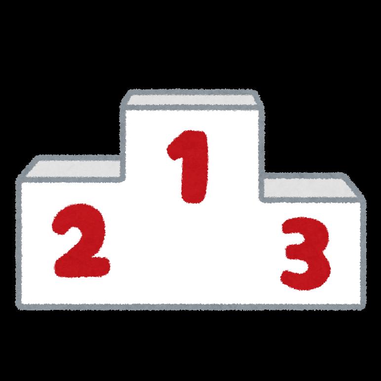カナダで人気の名前 男女別トップ20 (2020年版)
